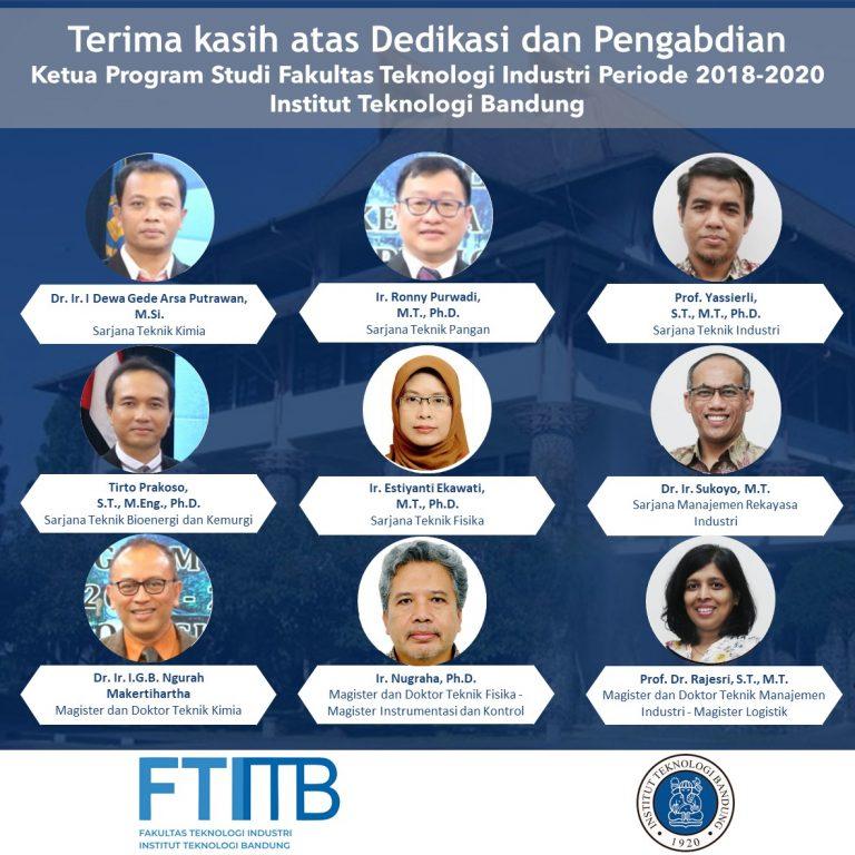 Terimakasih atas Dedikasi dan Pengabdian Ketua Program Studi Fakultas Teknologi Industri Periode 2018-2020